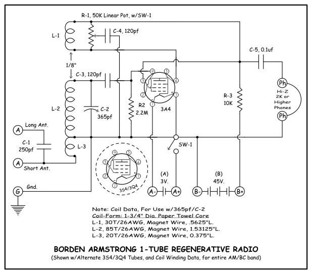 Borden Radio